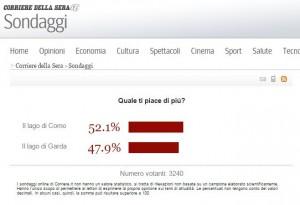 2015_02_18_sondaggio_corriere_laghi