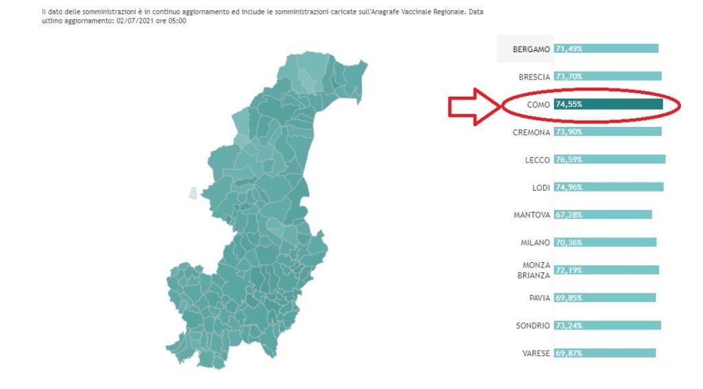 grafico vaccini provincia como